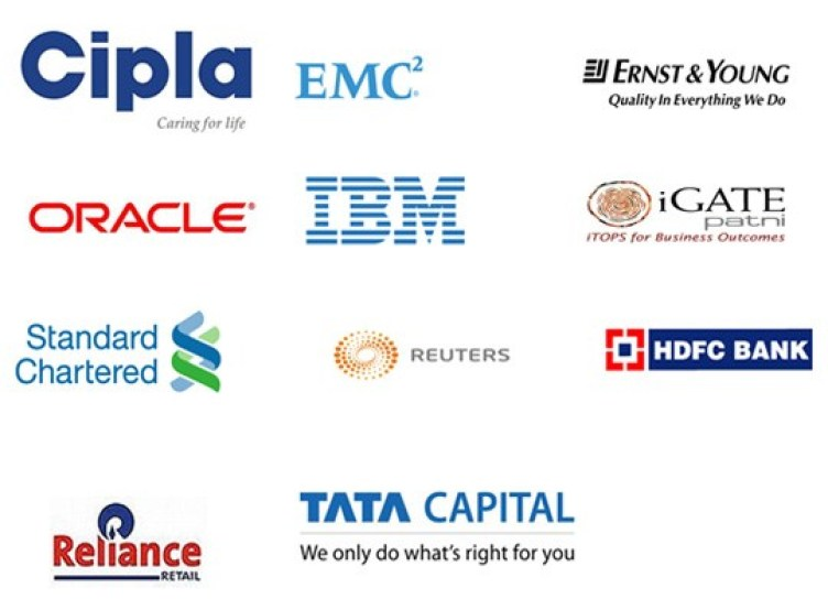 CMRCBS Bangalore MBA placement