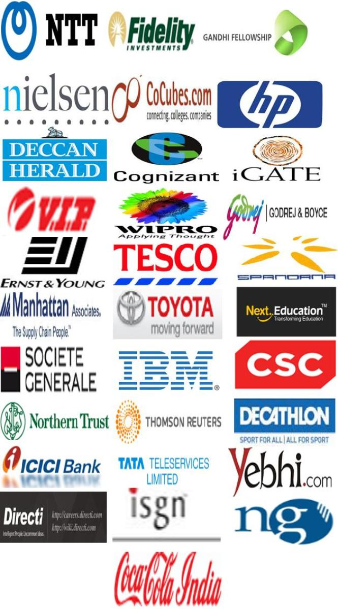MSRCASC Bangalore Placement