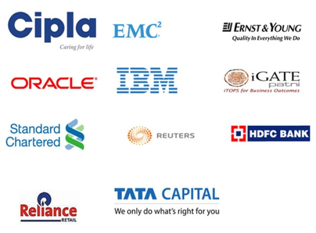 CMR CBS Bangalore MBA Placements