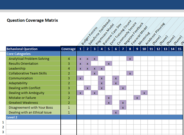mba excel story tracker