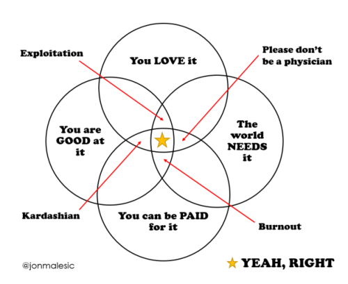 purpose-venn-diagram-624x511
