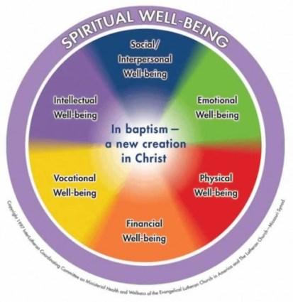 wellness-wheel-large