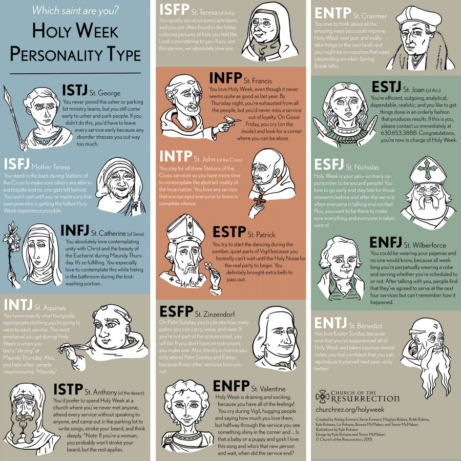 HW-Personality-Type-Share-web