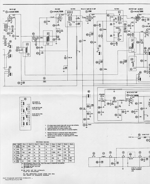 General Plumbing Diagrams