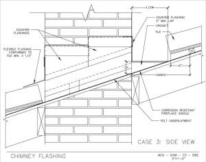 32-Chimney-Flashing-Case-3-Side-View