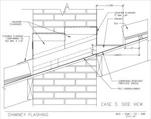 32---Chimney-Flashing-Case-3-Side-View