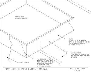 35---Skylight-Underlayment-Detail