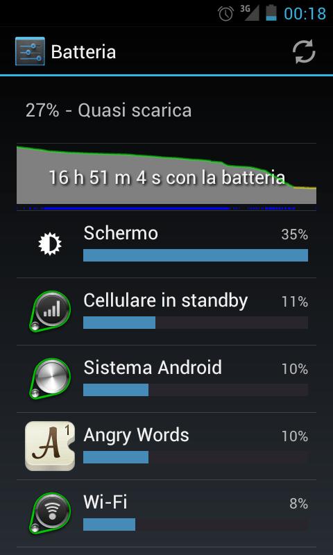 battery / cfs / conservative