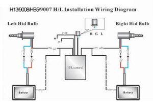 HID BiXenon Hi LowXenon dual beam kit 35W H4 9007 h13