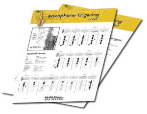 Free Saxophone Finger Chart from Sax School
