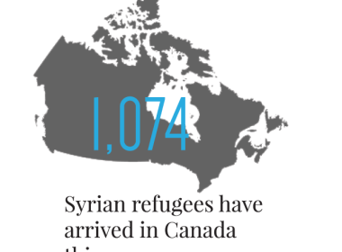 Syrian Refugee Crisis McGill Tribune