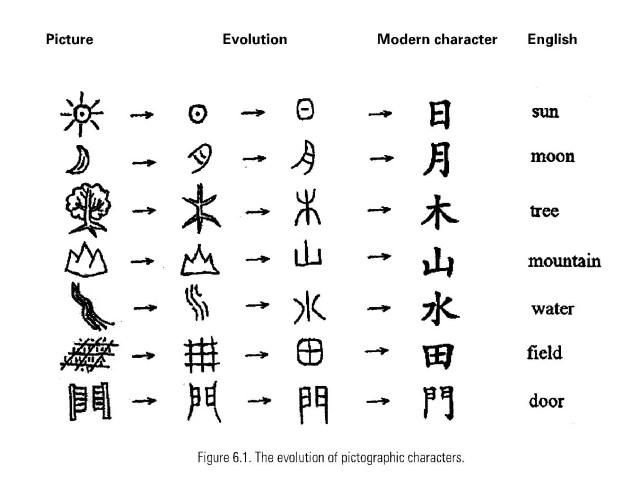 Breaking down Chinese on Chinese Language Day - MCIS Language