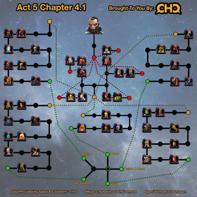 act 5 chapter 4.1