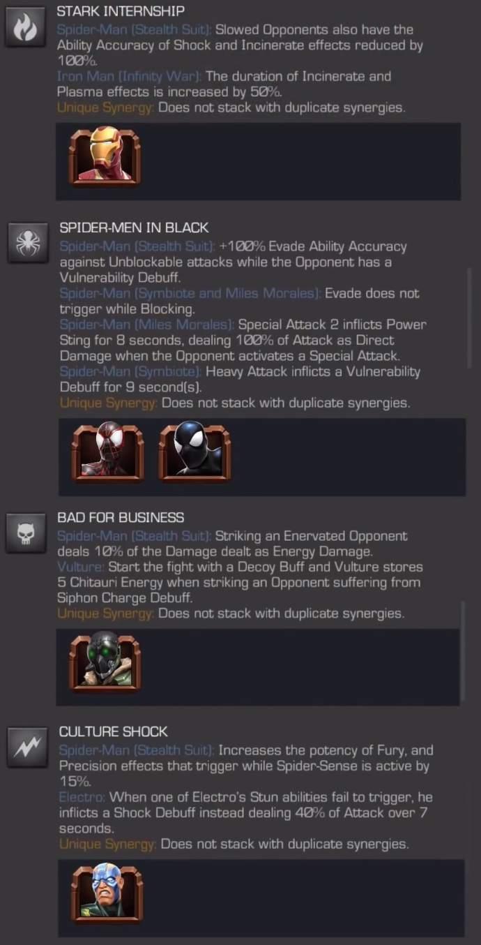 spiderman stealth suit synergy team-min
