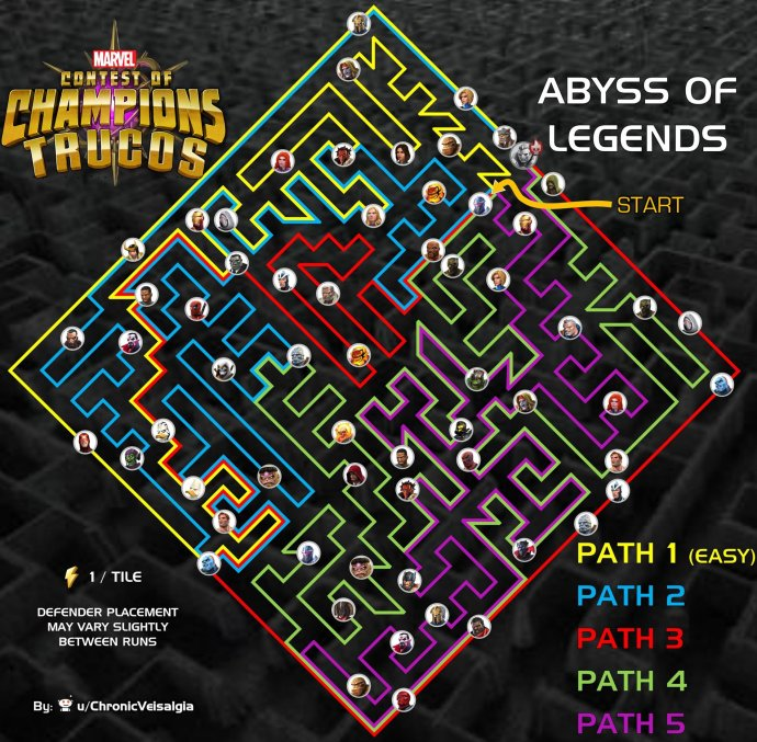 Abyss of Legends