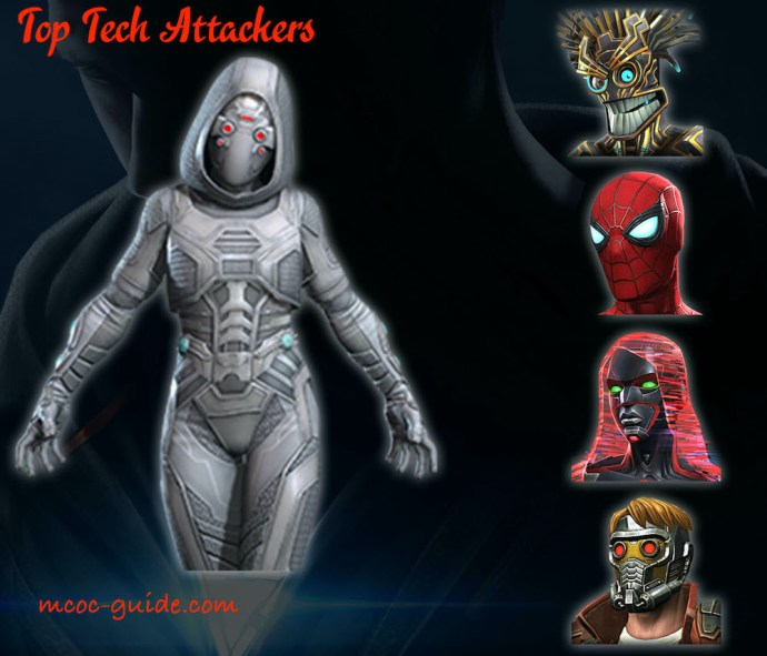 Top Tech Attackers