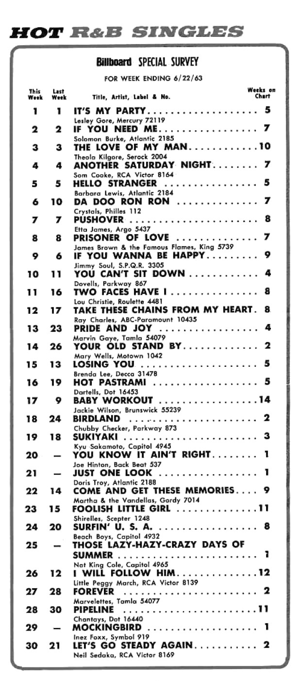 BILLBOARD HOT 30 R&B SINGLES SPECIAL SURVEY: June 22, 1963 (click on image 2x for largest detailed view)