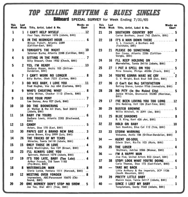 BILLBOARD HOT 40 R&B SINGLES SPECIAL SURVEY: July 31, 1965
