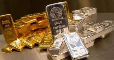 gold tips | MCX HELPLINE