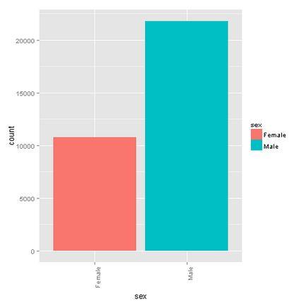 Azure-Machine-Learning-Sex