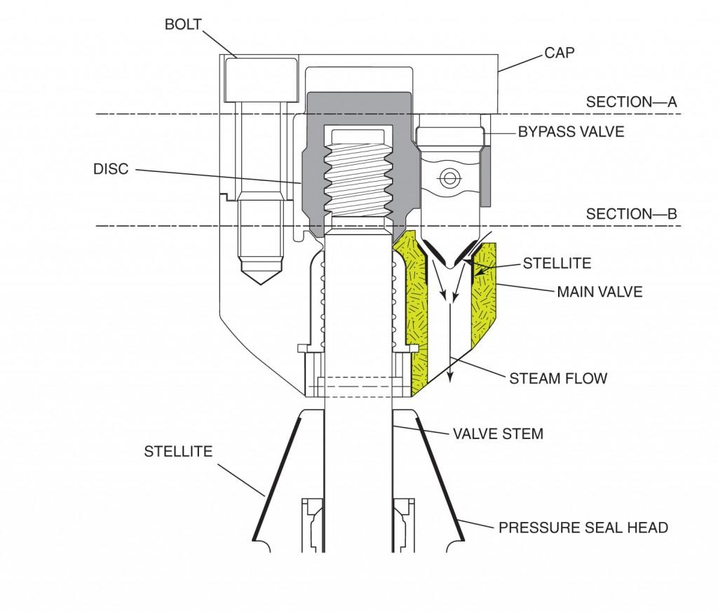 Turbine V Jet