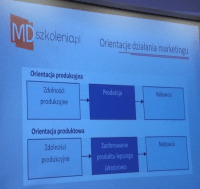 Marketing_Z_MDszkolenia.pl