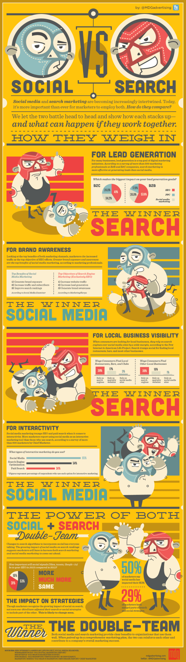 Social vs Search [infographic by MDG Advertising]