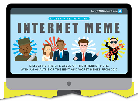 A Deep Dive Into The Internet Meme Infographic Top Internet