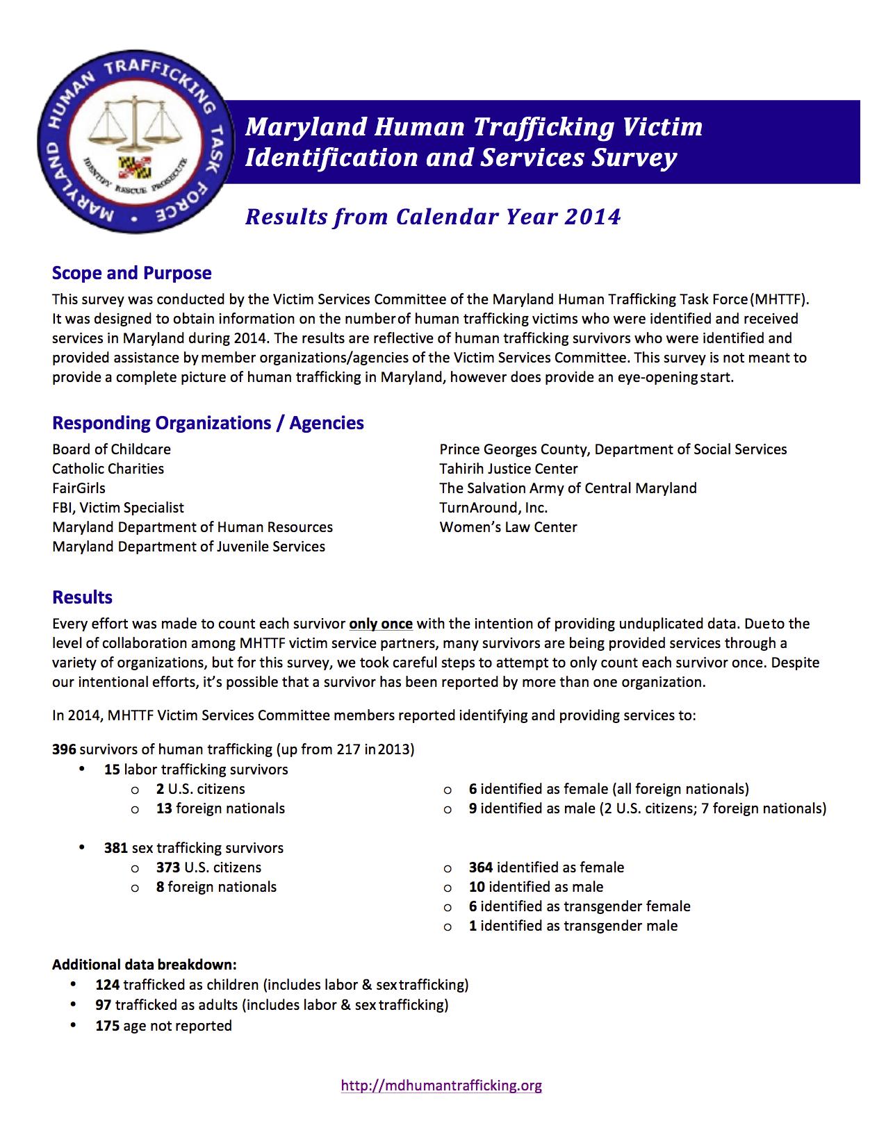 Maryland Human Trafficking Task Force