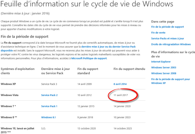 fin prévue du support des systèmes d'exploitation selon: http://windows.microsoft.com/fr-ca/windows/lifecycle