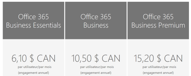 Office 365 Prix de 2016