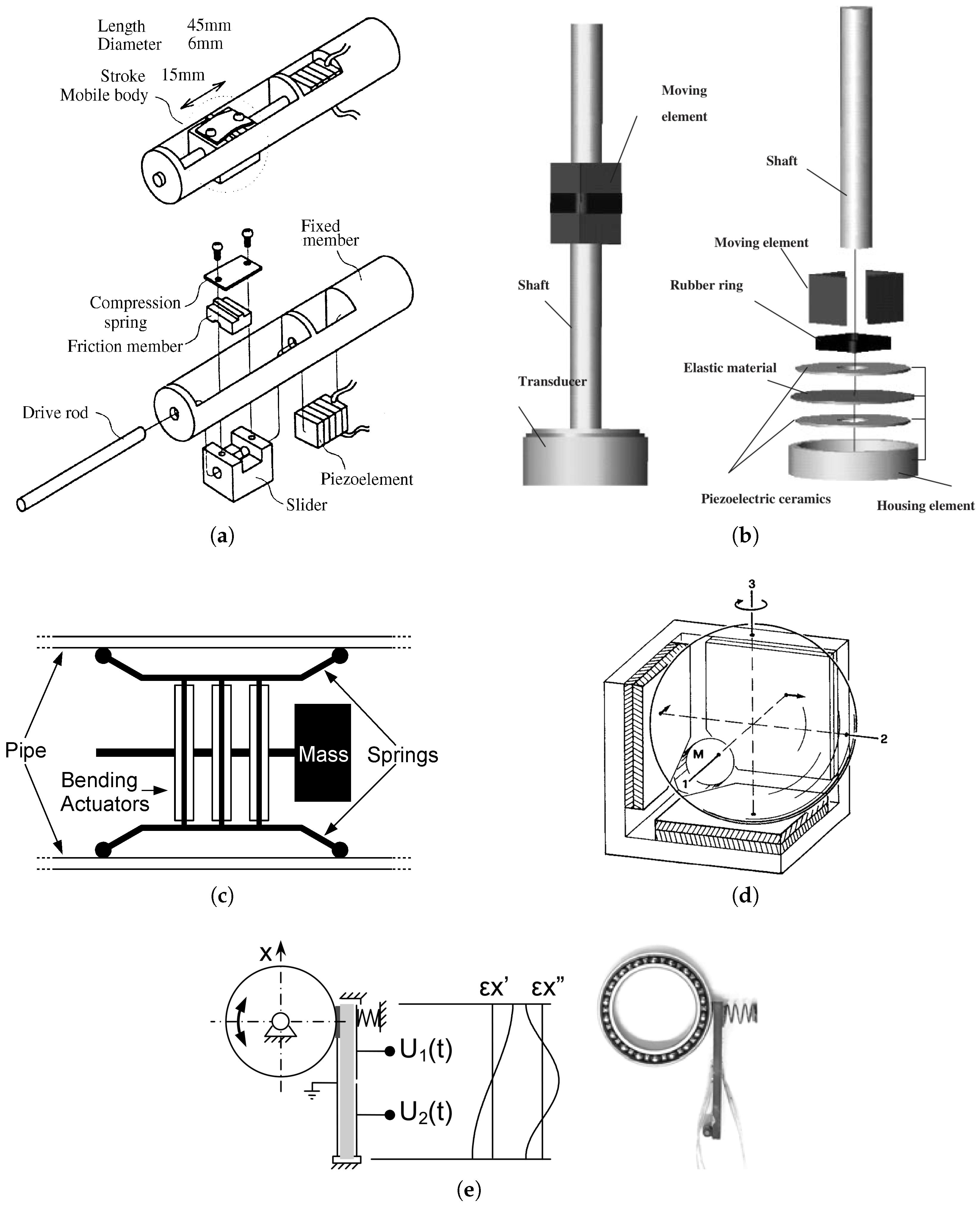 Robbin Amp Myer Electric Motor Wiring Diagram
