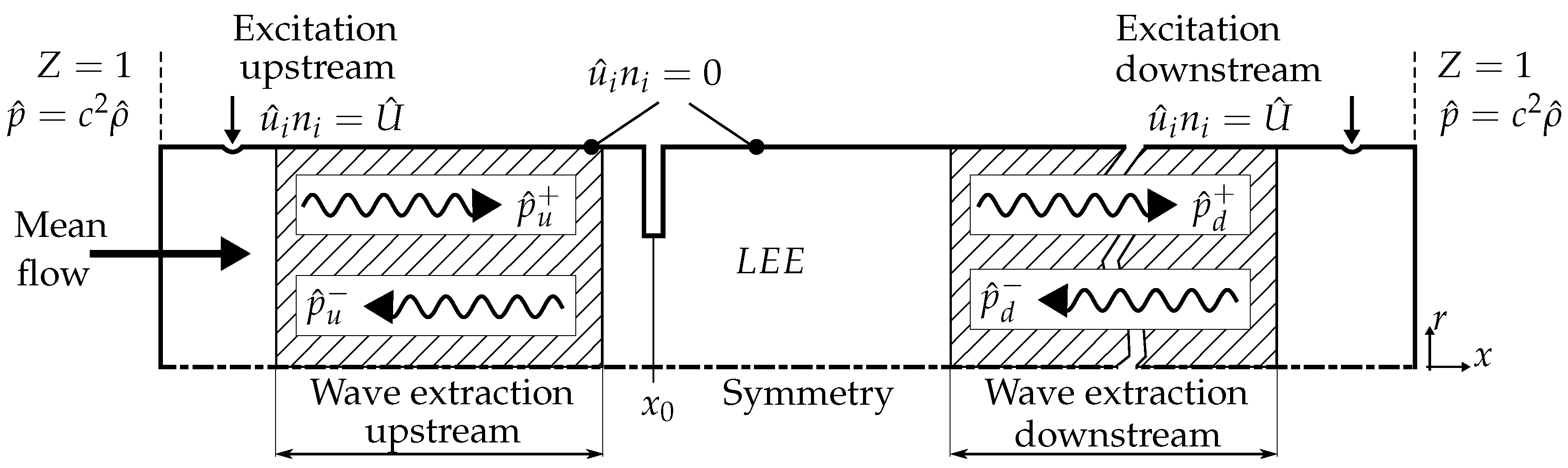 Aerospace Engineering Equations