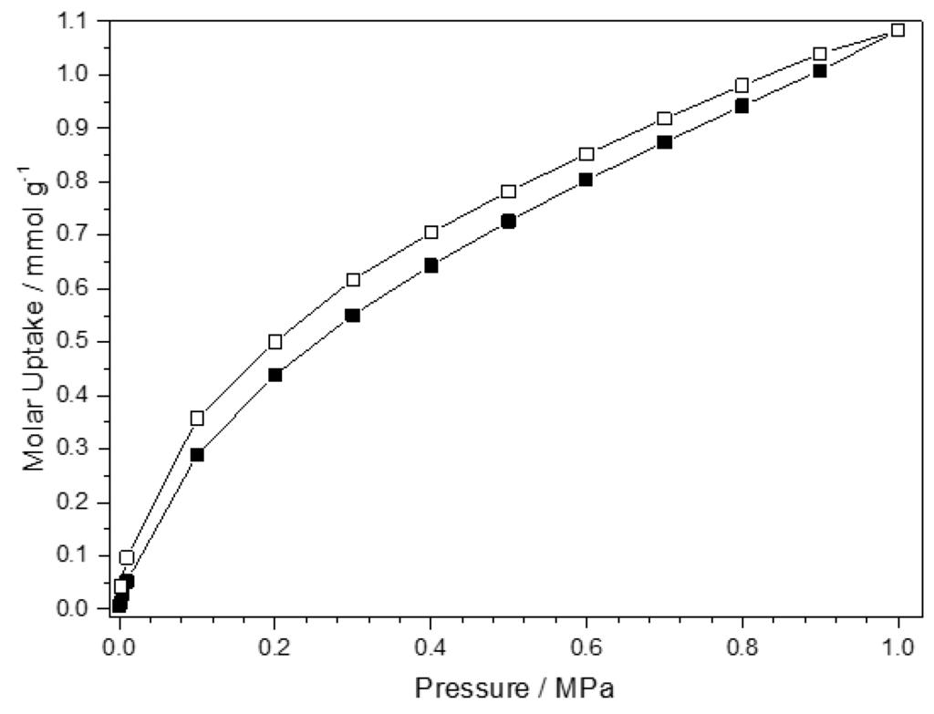 Lewi Diagram Ch2br2
