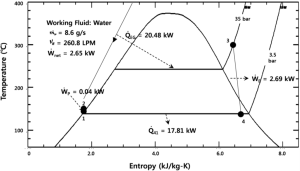 Energies | Free FullText | Optimization of Design Pressure Ratio of Positive Displacement