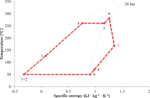 Energies | Free FullText | PartLoad Performance of aWet Indirectly Fired Gas Turbine