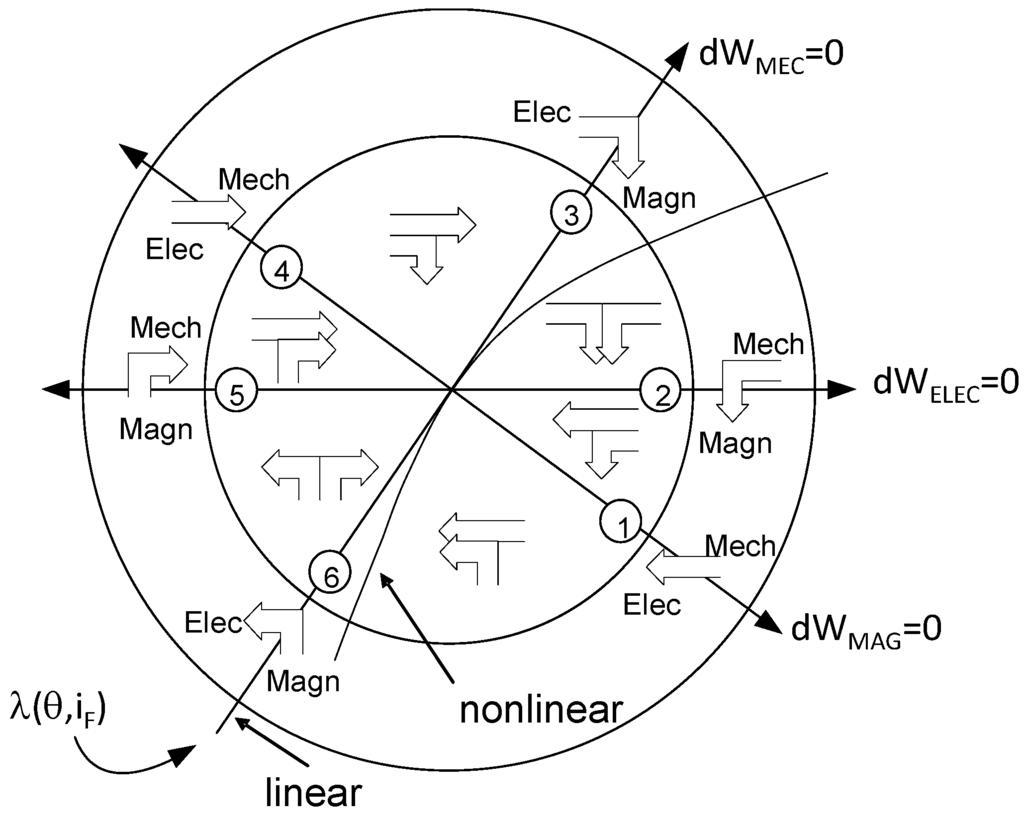 Ktm 350 Xcf Wiring Diagram