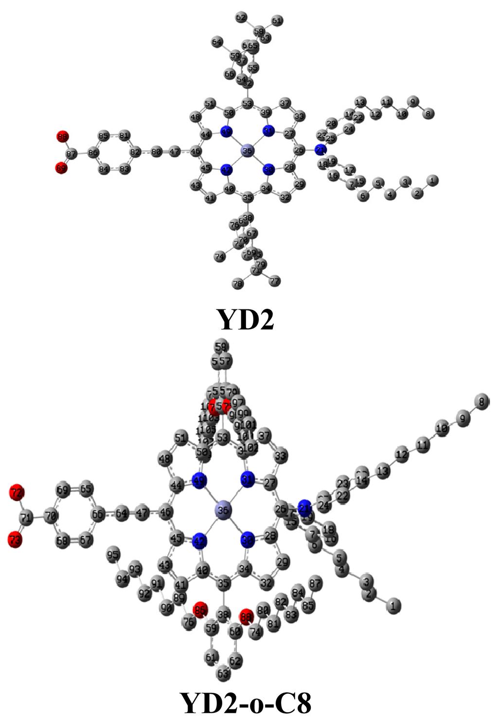 Hydrogen Atom Hydrogen Atom Model Project