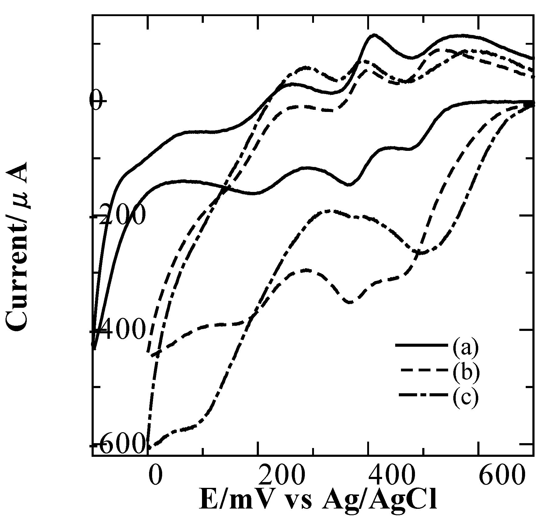 Inorganics 03 00355 g005 1024