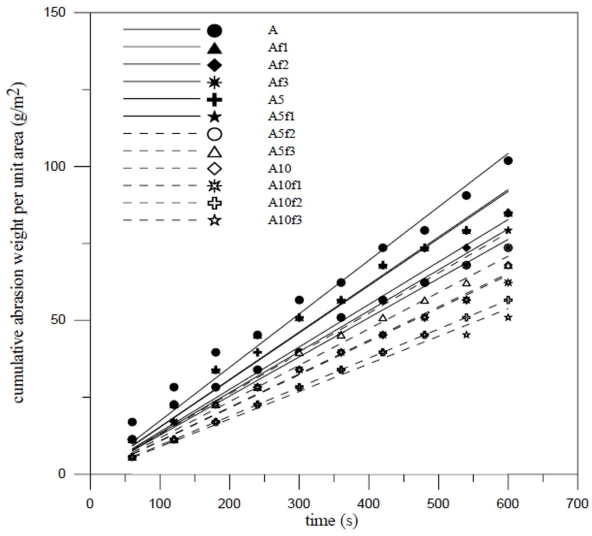 Gravitational Energy Formula   Wiring Diagram Database