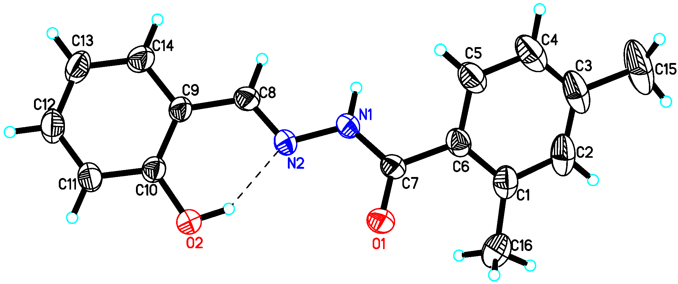 Molecules