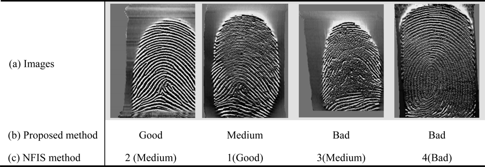 Image result for bad fingerprints