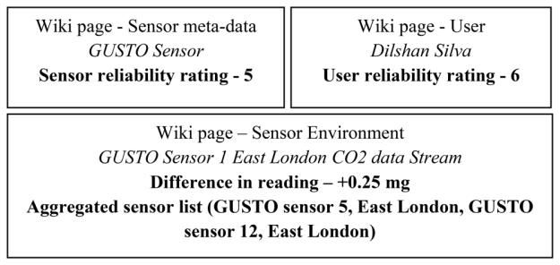 Sensors 12 13295f5 1024