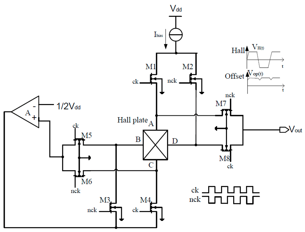 Occupancy Sensor Schematic