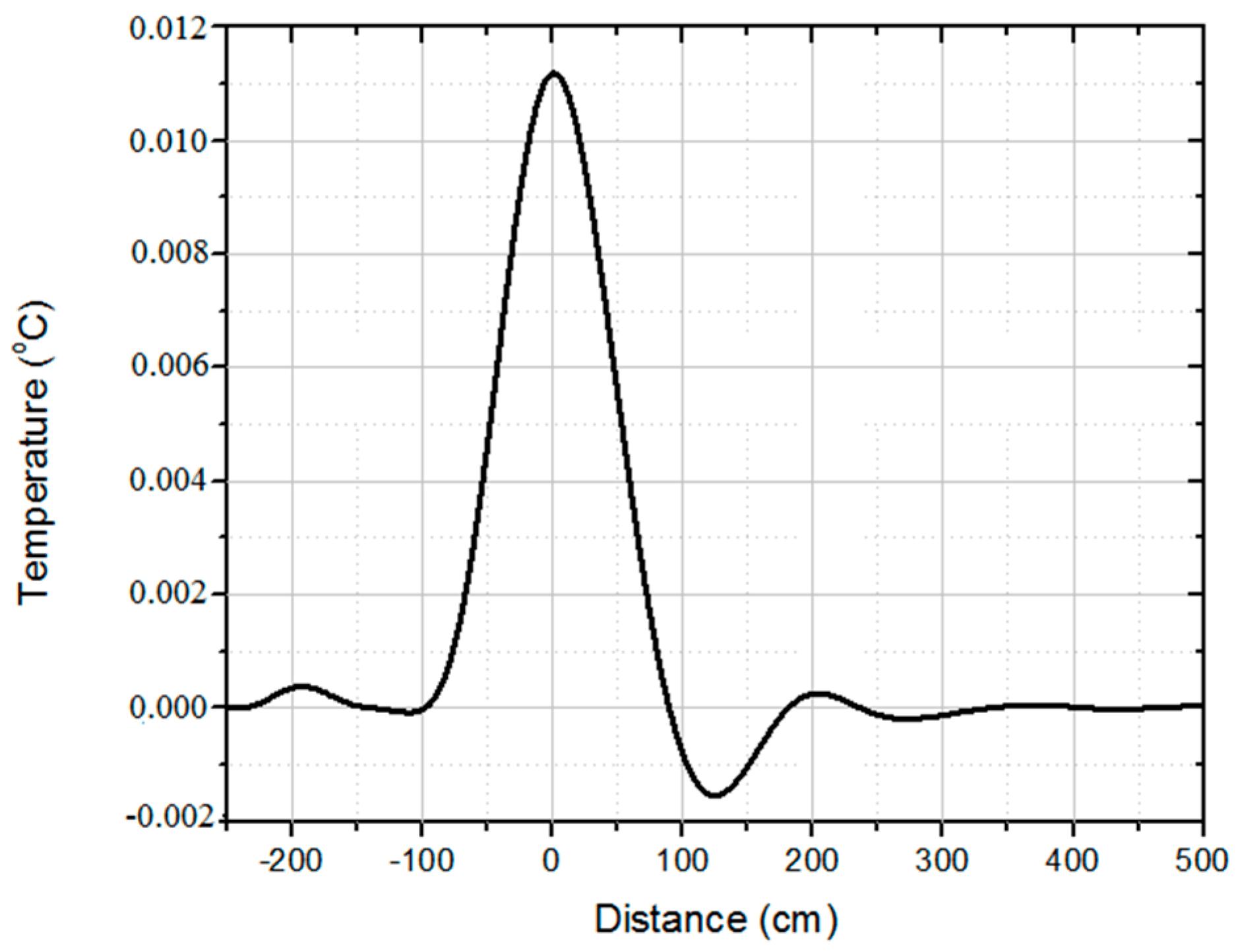 Cummins Isx Egr System Location | Wiring Diagram Database