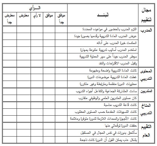 نموذج استبيان رضا العملاء عن الخدمات