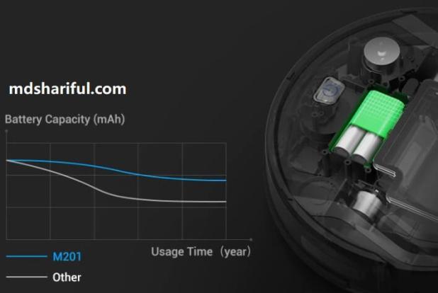 Lefant M201 Robot Vacuum battery