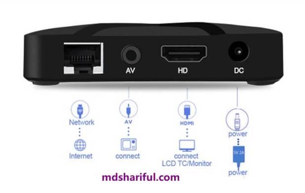 MX10 Mini Smart TV Box port