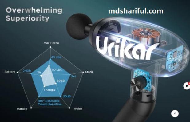 Urikar Pro 2 motor