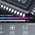 Beeklink GTI Mini PC hardware